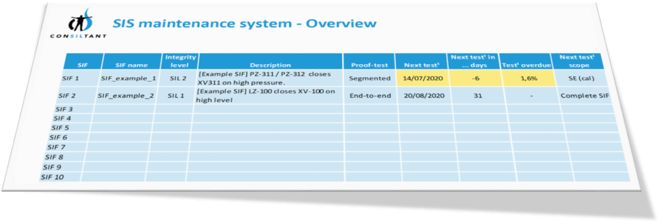 SIS maintenance system