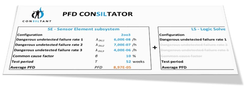 Consiltator - PFD calculator - PFD berekeningstool
