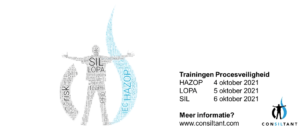 Trainingen wordcloud okt2021